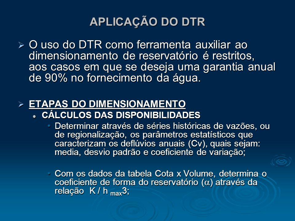 APLICAÇÃO DO DTR O uso do DTR como ferramenta auxiliar ao dimensionamento de reservatório é restritos, aos casos em que se deseja uma garantia anual d