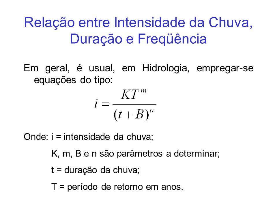 Relação entre Intensidade da Chuva, Duração e Freqüência Em geral, é usual, em Hidrologia, empregar-se equações do tipo: Onde: i = intensidade da chuv