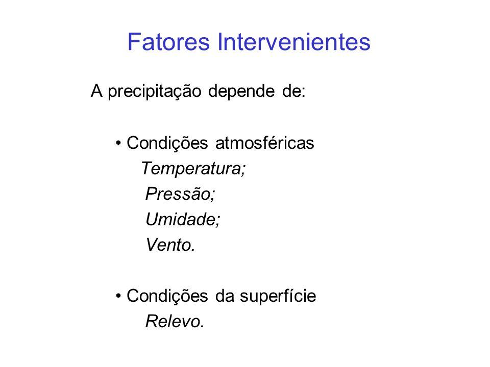 Fatores Intervenientes A precipitação depende de: Condições atmosféricas Temperatura; Pressão; Umidade; Vento. Condições da superfície Relevo.