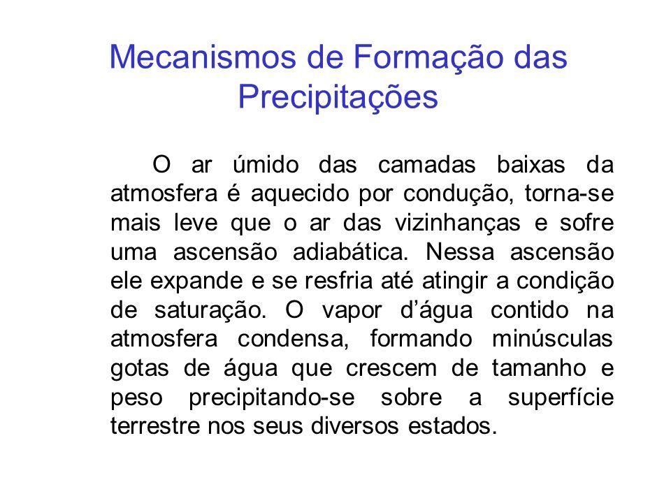 Mecanismos de Formação das Precipitações O ar úmido das camadas baixas da atmosfera é aquecido por condução, torna-se mais leve que o ar das vizinhanç