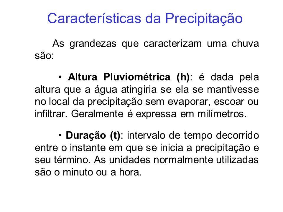 Características da Precipitação As grandezas que caracterizam uma chuva são: Altura Pluviométrica (h): é dada pela altura que a água atingiria se ela
