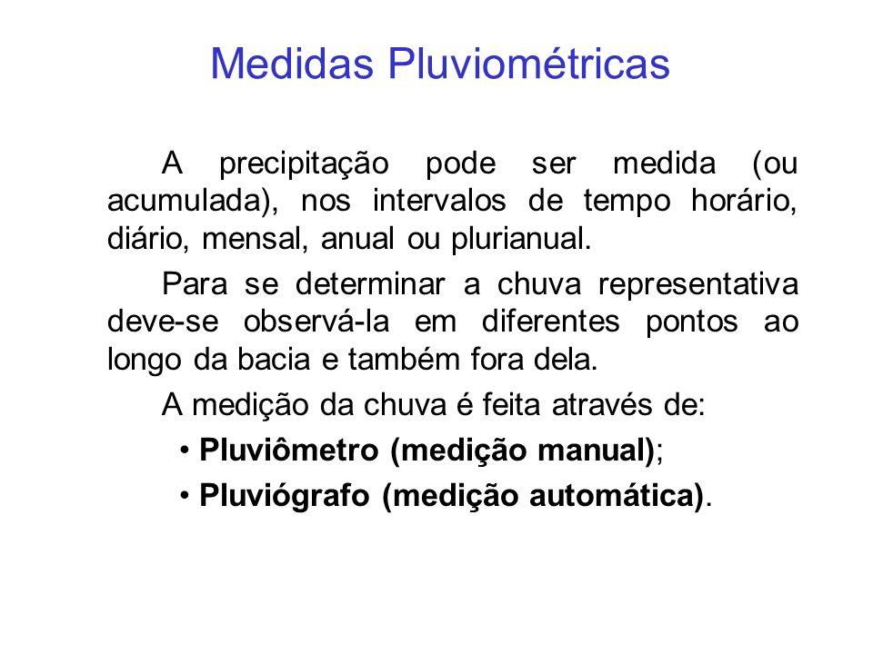 Medidas Pluviométricas A precipitação pode ser medida (ou acumulada), nos intervalos de tempo horário, diário, mensal, anual ou plurianual. Para se de