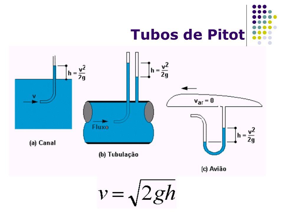 Tubos de Pitot