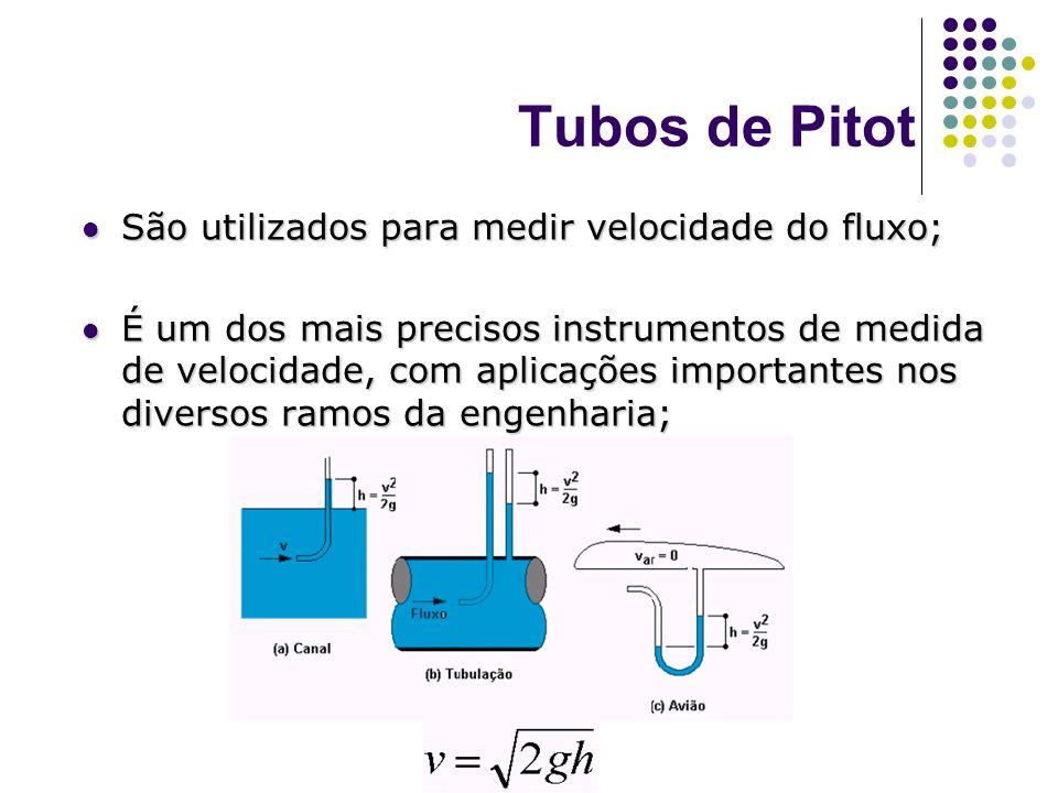 São utilizados para medir velocidade do fluxo; São utilizados para medir velocidade do fluxo; É um dos mais precisos instrumentos de medida de velocid