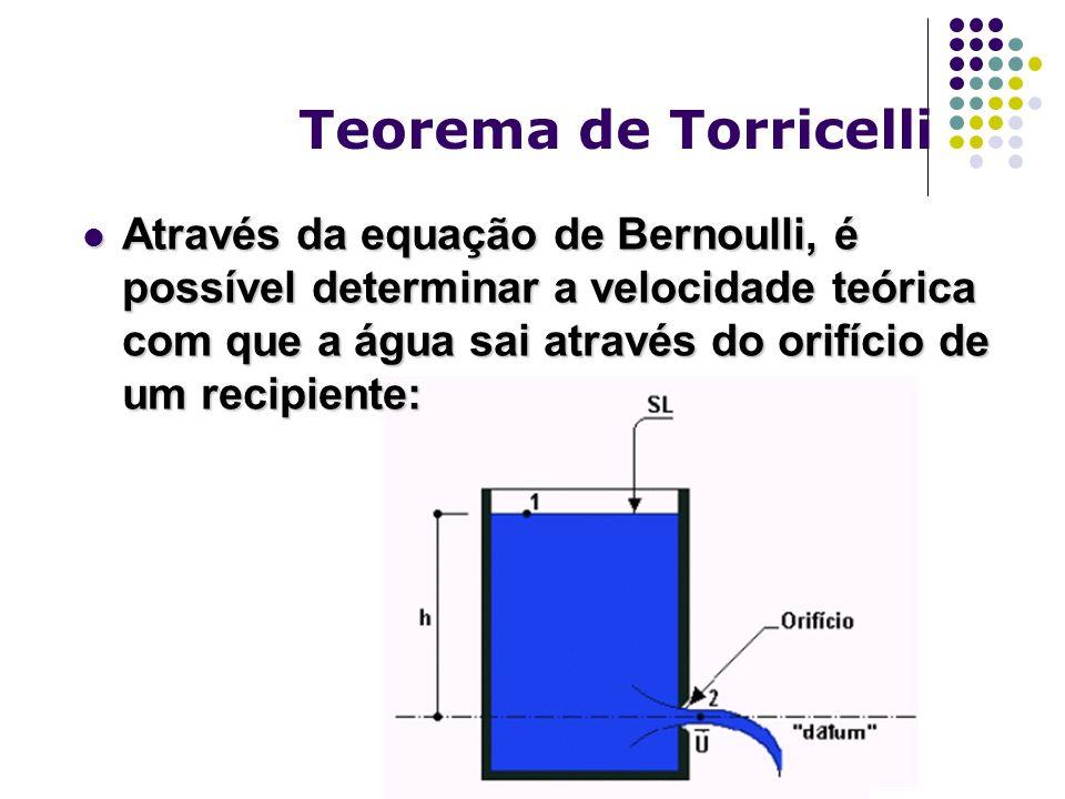 Teorema de Torricelli Se fizermos o datum(PHR) passar pelo eixo do orifício e aplicarmos a equação de Bernoulli para os pontos 1 e 2: