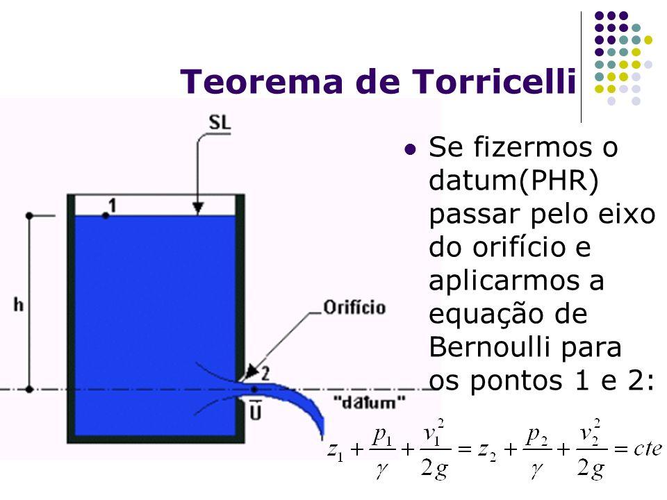 Teorema de Torricelli Temos: z 1 = h p 1 /γ=0 (sobre ele atua a pressão atmosférica que, em termos de pressão efetiva é nulo) v 1 2 /γ=0 (a velocidade com que o nível dágua baixa é desprezível em relação à velocidade com que a água sai através do orifício) z 2 =0 p 2 /γ=0 (somente atua a pressão atmosférica)