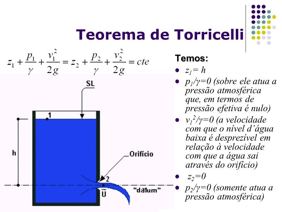 Teorema de Torricelli Temos: z 1 = h p 1 /γ=0 (sobre ele atua a pressão atmosférica que, em termos de pressão efetiva é nulo) v 1 2 /γ=0 (a velocidade