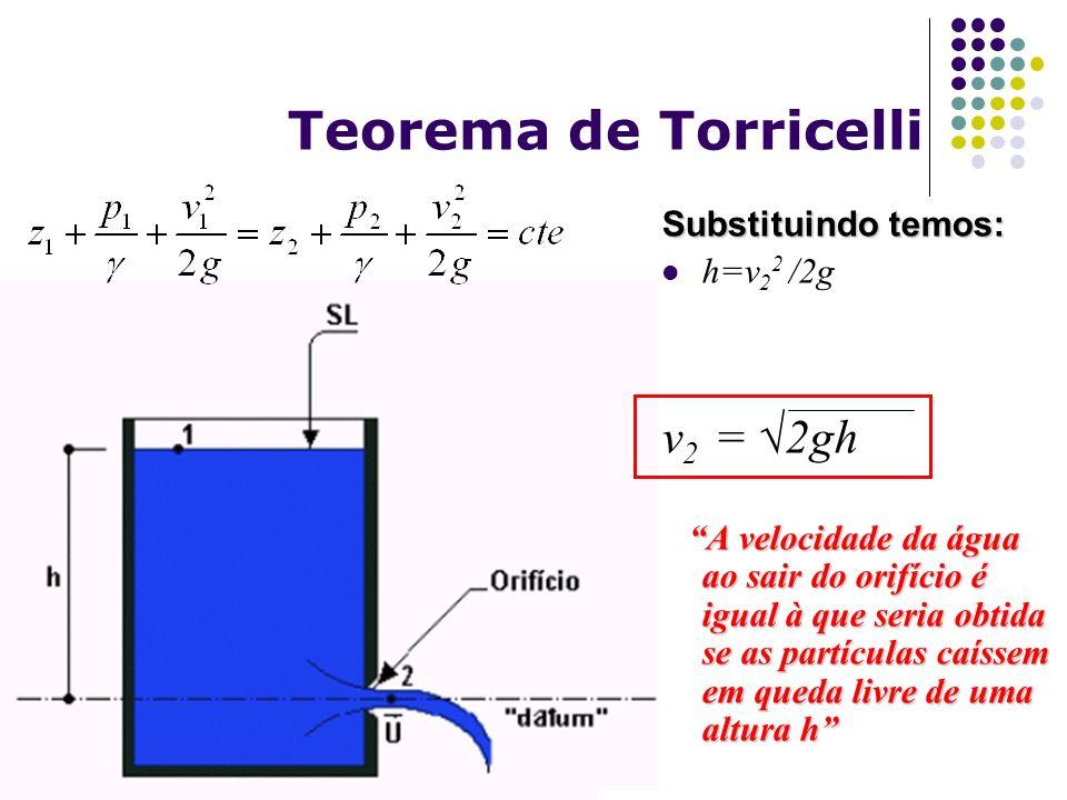 Teorema de Torricelli Substituindo temos: h=v 2 2 /2g v 2 = 2gh A velocidade da água ao sair do orifício é igual à que seria obtida se as partículas c