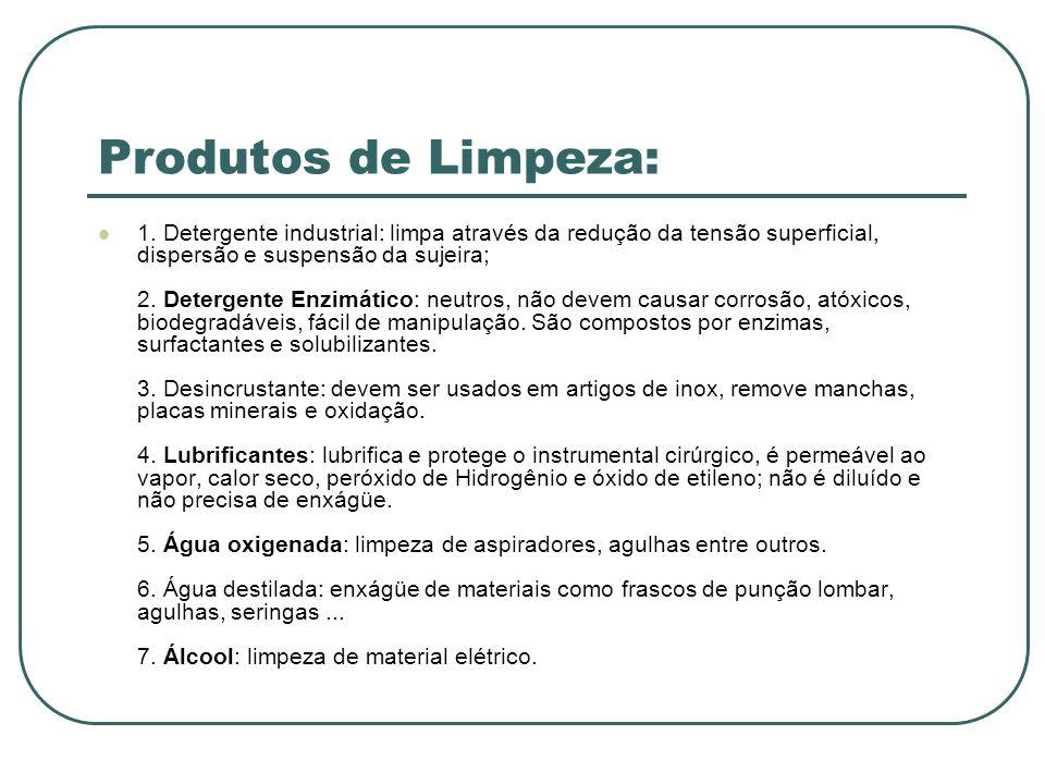 Produtos de Limpeza: 1. Detergente industrial: limpa através da redução da tensão superficial, dispersão e suspensão da sujeira; 2. Detergente Enzimát