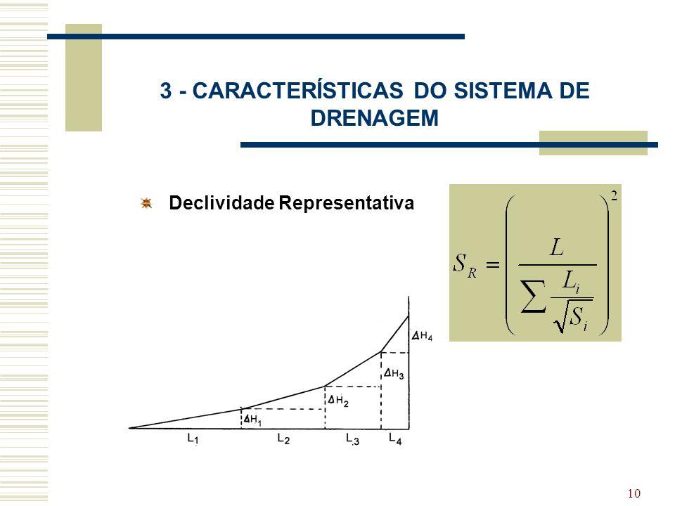 10 3 - CARACTERÍSTICAS DO SISTEMA DE DRENAGEM Declividade Representativa
