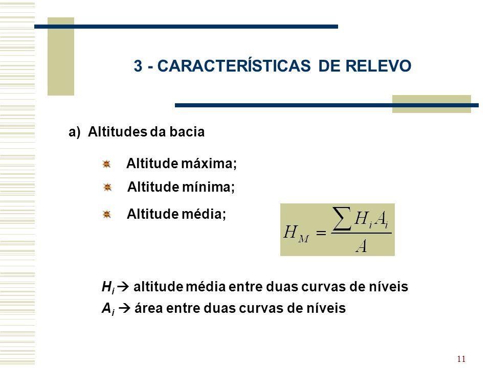 11 3 - CARACTERÍSTICAS DE RELEVO a) Altitudes da bacia Altitude máxima; Altitude mínima; Altitude média; H i altitude média entre duas curvas de nívei
