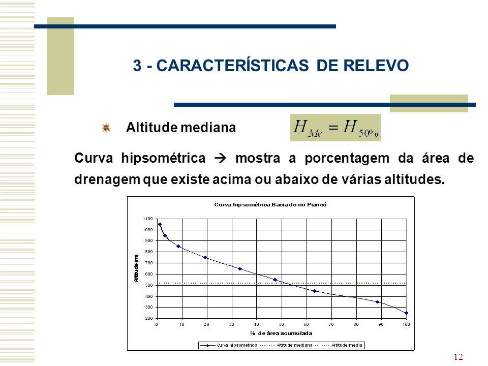 12 3 - CARACTERÍSTICAS DE RELEVO Altitude mediana Curva hipsométrica mostra a porcentagem da área de drenagem que existe acima ou abaixo de várias alt