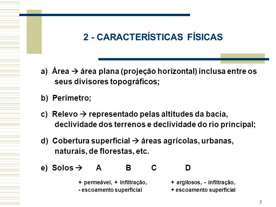 3 2 - CARACTERÍSTICAS FÍSICAS a) Área área plana (projeção horizontal) inclusa entre os seus divisores topográficos; c) Relevo representado pelas alti