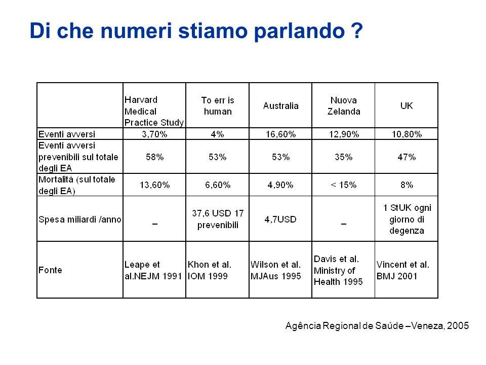 Di che numeri stiamo parlando ? Agência Regional de Saúde –Veneza, 2005