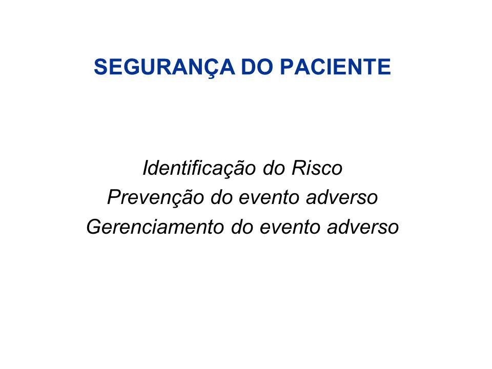 SEGURANÇA DO PACIENTE Identificação do Risco Prevenção do evento adverso Gerenciamento do evento adverso