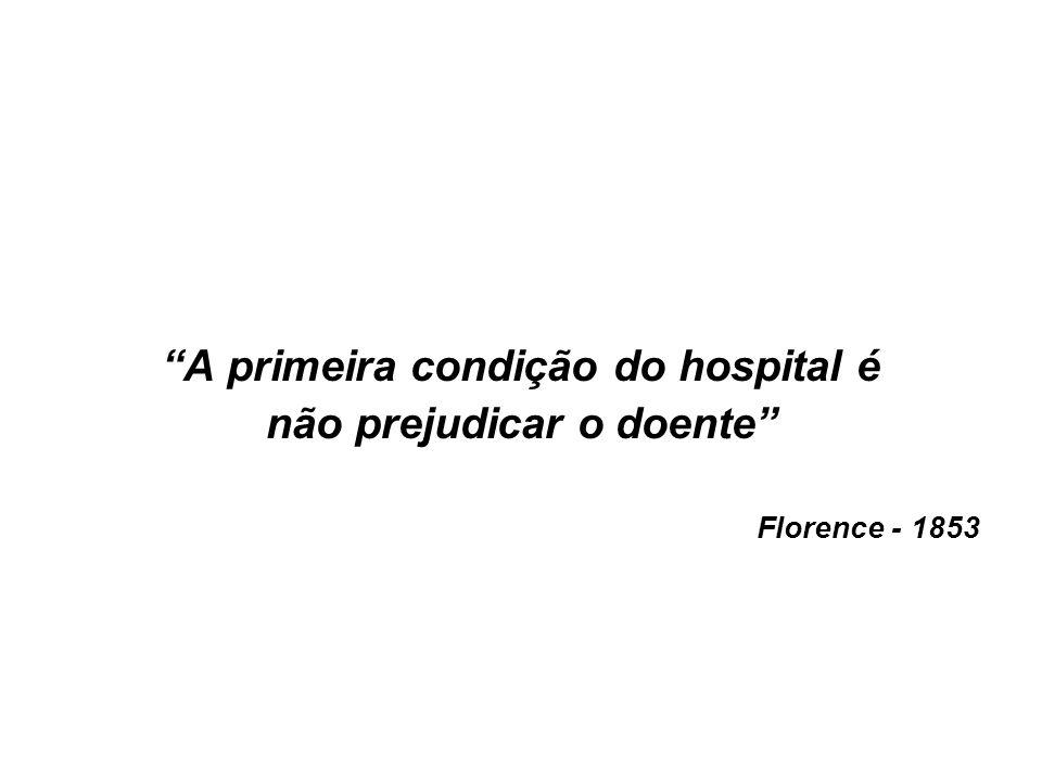 A primeira condição do hospital é não prejudicar o doente Florence - 1853