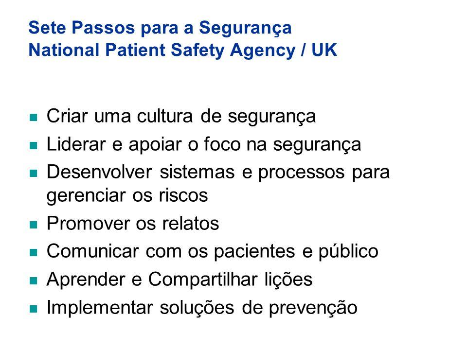 Sete Passos para a Segurança National Patient Safety Agency / UK Criar uma cultura de segurança Liderar e apoiar o foco na segurança Desenvolver siste