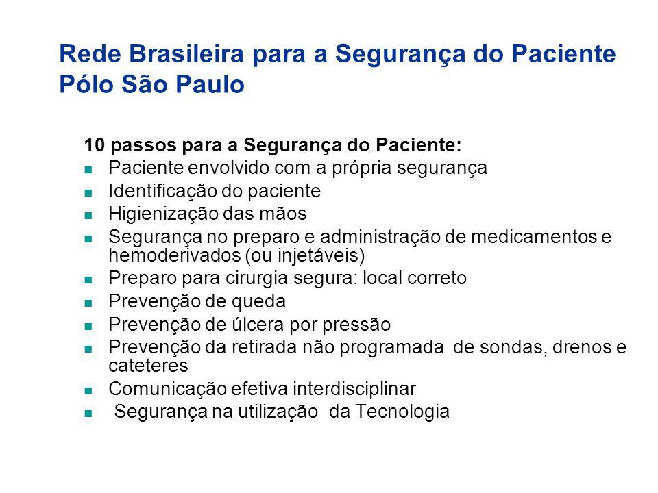 Rede Brasileira para a Segurança do Paciente Pólo São Paulo 10 passos para a Segurança do Paciente: Paciente envolvido com a própria segurança Identif