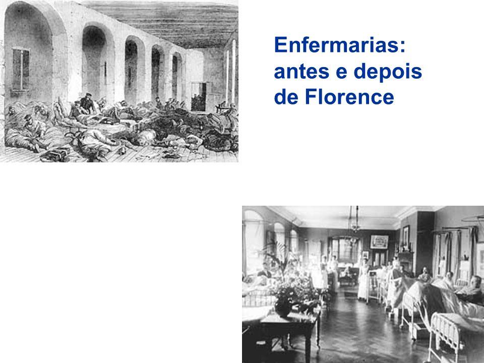 FLORENCE NIGHTINGALE (1820-1910) Primeiro modelo de melhoria continuada Rígidos padrões sanitários e cuidados de enfermagem Resultado das intervenções Taxa de mortalidade de 40% para 2% (Nogueira, 1996)