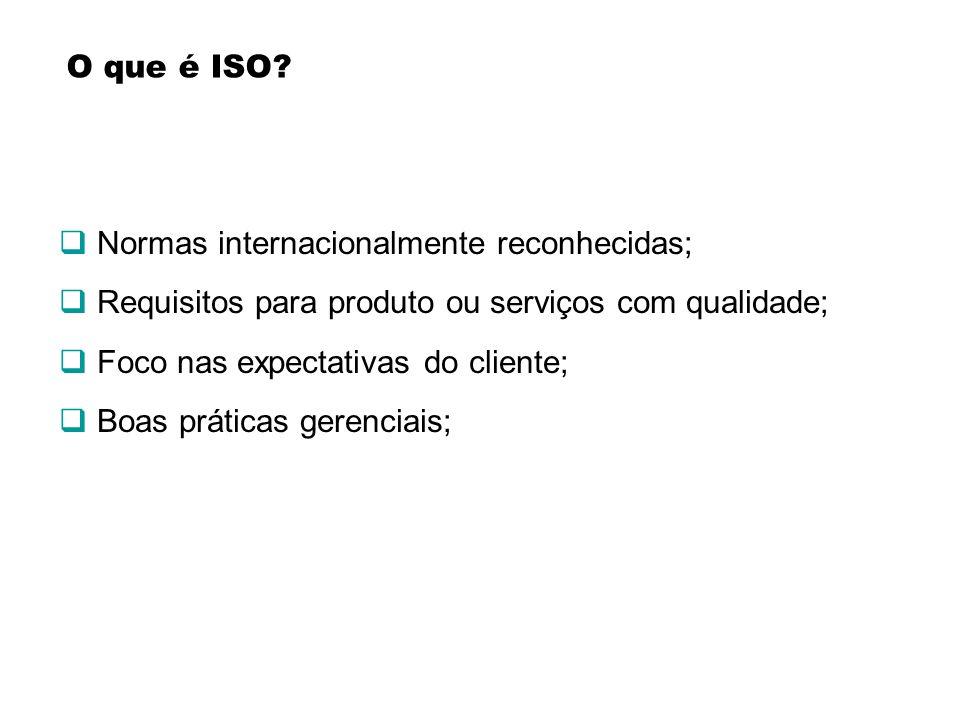 O que é ISO? Normas internacionalmente reconhecidas; Requisitos para produto ou serviços com qualidade; Foco nas expectativas do cliente; Boas prática