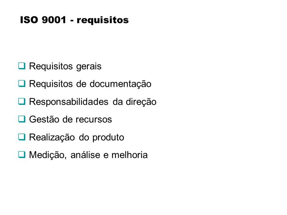 ISO 9001 - requisitos Requisitos gerais Requisitos de documentação Responsabilidades da direção Gestão de recursos Realização do produto Medição, anál