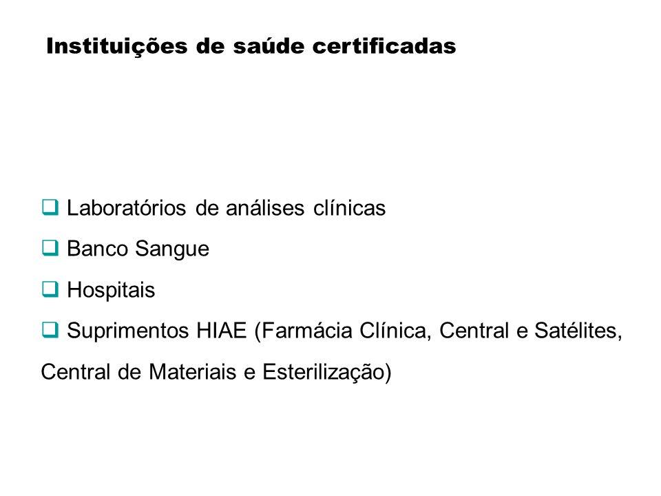 Instituições de saúde certificadas Laboratórios de análises clínicas Banco Sangue Hospitais Suprimentos HIAE (Farmácia Clínica, Central e Satélites, C
