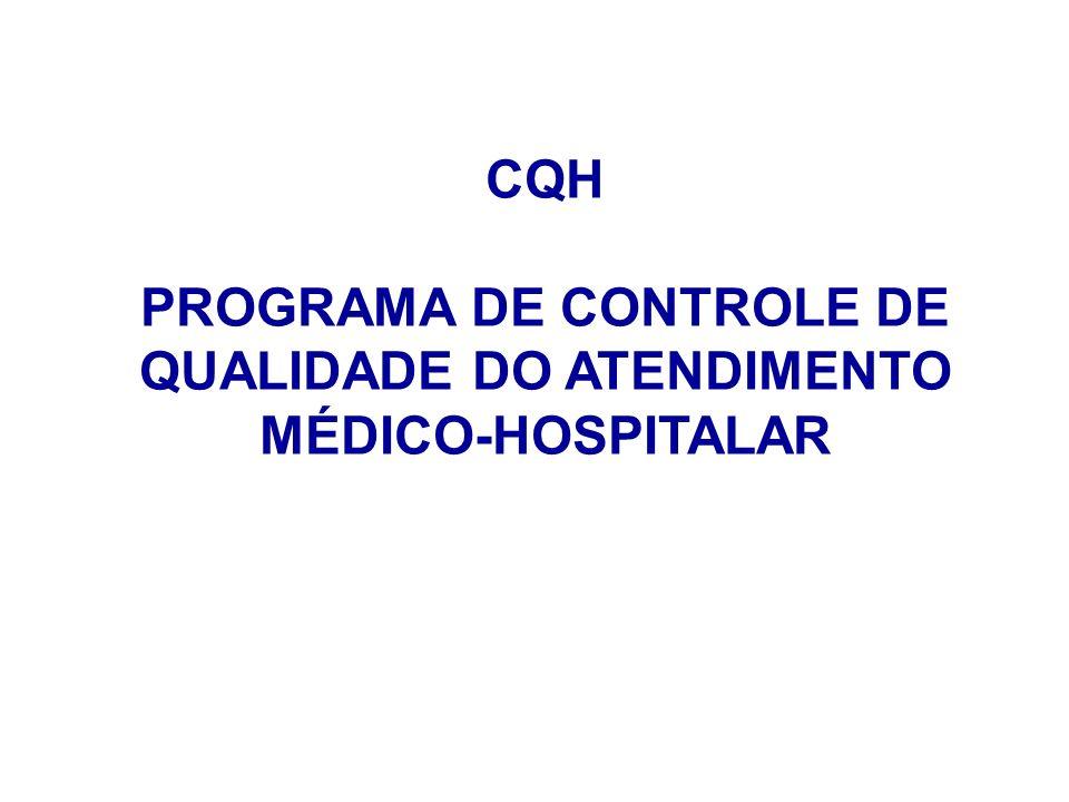 CQH PROGRAMA DE CONTROLE DE QUALIDADE DO ATENDIMENTO MÉDICO-HOSPITALAR