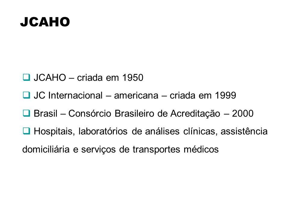 JCAHO JCAHO – criada em 1950 JC Internacional – americana – criada em 1999 Brasil – Consórcio Brasileiro de Acreditação – 2000 Hospitais, laboratórios