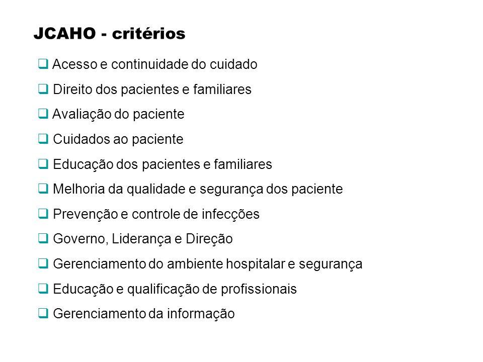 JCAHO - critérios Acesso e continuidade do cuidado Direito dos pacientes e familiares Avaliação do paciente Cuidados ao paciente Educação dos paciente