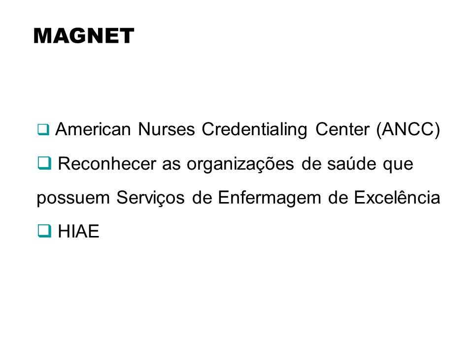 MAGNET American Nurses Credentialing Center (ANCC) Reconhecer as organizações de saúde que possuem Serviços de Enfermagem de Excelência HIAE