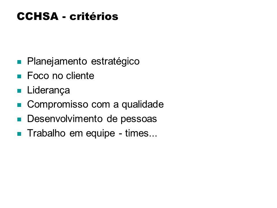 CCHSA - critérios Planejamento estratégico Foco no cliente Liderança Compromisso com a qualidade Desenvolvimento de pessoas Trabalho em equipe - times