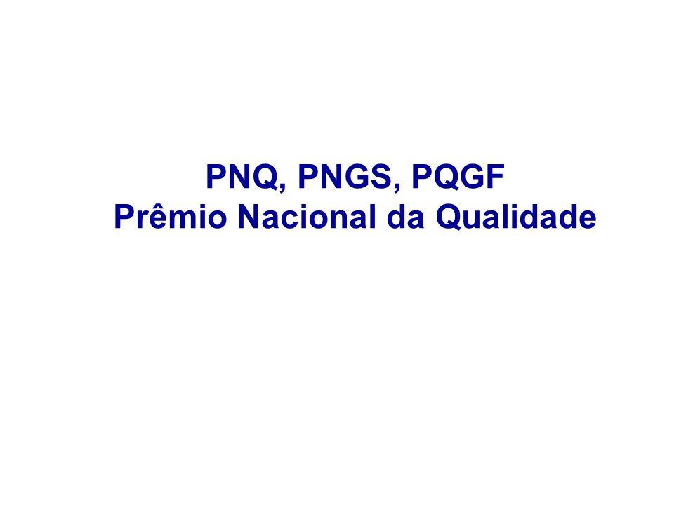 PNQ, PNGS, PQGF Prêmio Nacional da Qualidade