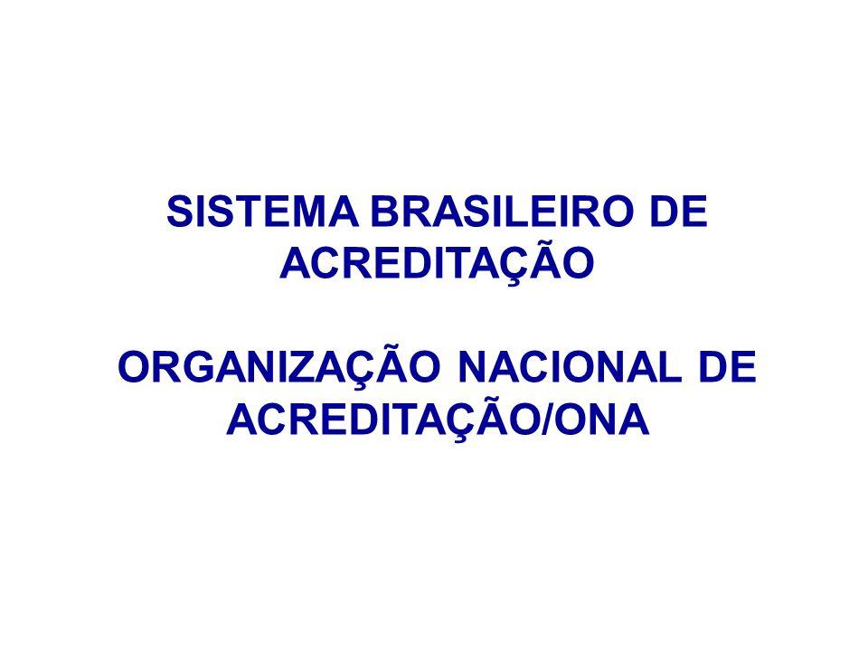 SISTEMA BRASILEIRO DE ACREDITAÇÃO ORGANIZAÇÃO NACIONAL DE ACREDITAÇÃO/ONA