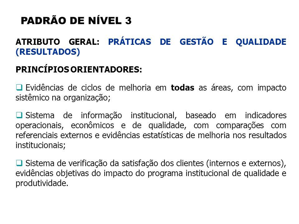PADRÃO DE NÍVEL 3 ATRIBUTO GERAL: PRÁTICAS DE GESTÃO E QUALIDADE (RESULTADOS) PRINCÍPIOS ORIENTADORES: Evidências de ciclos de melhoria em todas as ár
