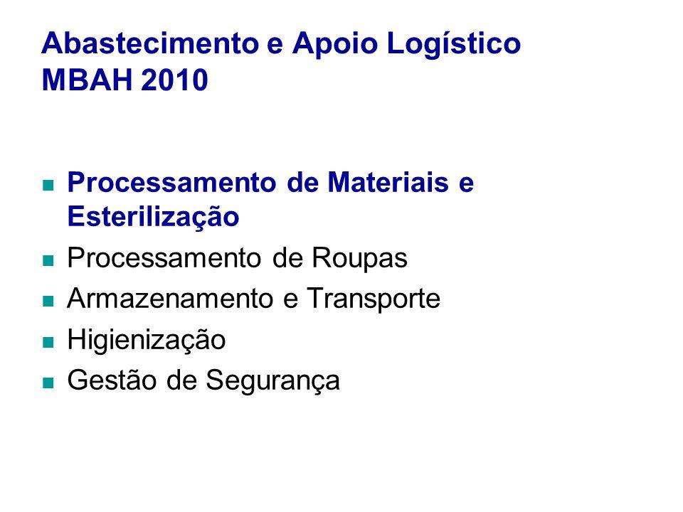 Abastecimento e Apoio Logístico MBAH 2010 Processamento de Materiais e Esterilização Processamento de Roupas Armazenamento e Transporte Higienização G