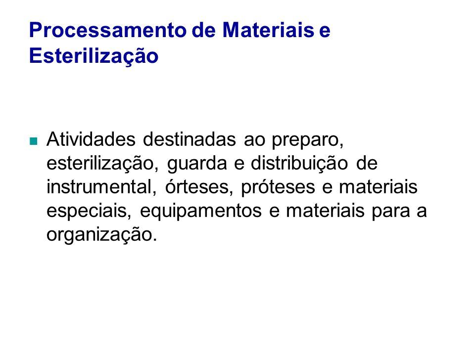Processamento de Materiais e Esterilização Atividades destinadas ao preparo, esterilização, guarda e distribuição de instrumental, órteses, próteses e