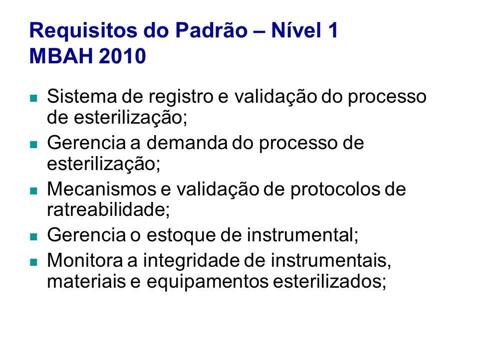 Requisitos do Padrão – Nível 1 MBAH 2010 Sistema de registro e validação do processo de esterilização; Gerencia a demanda do processo de esterilização