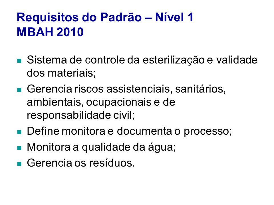 Requisitos do Padrão – Nível 1 MBAH 2010 Sistema de controle da esterilização e validade dos materiais; Gerencia riscos assistenciais, sanitários, amb