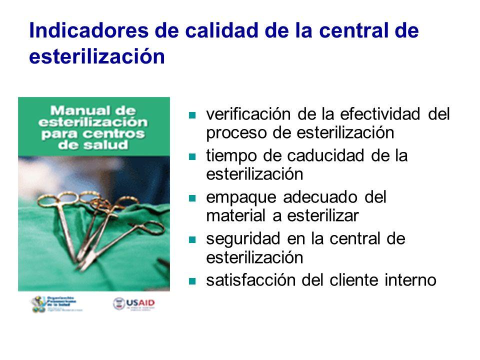 Indicadores de calidad de la central de esterilización verificación de la efectividad del proceso de esterilización tiempo de caducidad de la esterili