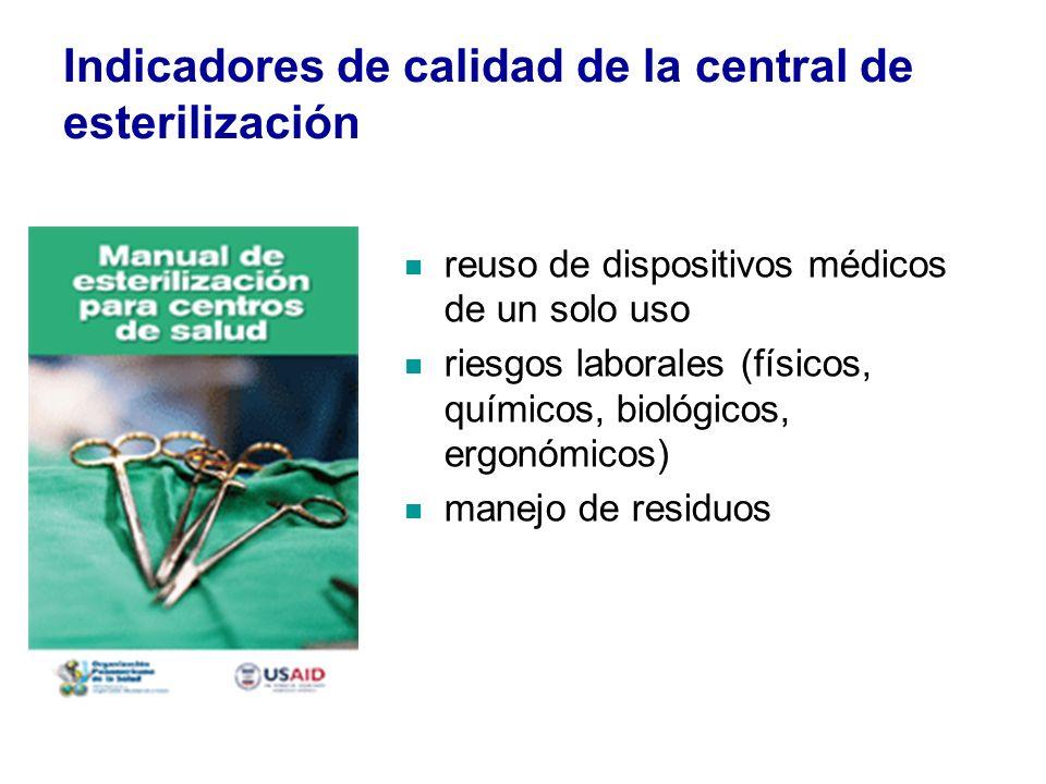 Indicadores de calidad de la central de esterilización reuso de dispositivos médicos de un solo uso riesgos laborales (físicos, químicos, biológicos,