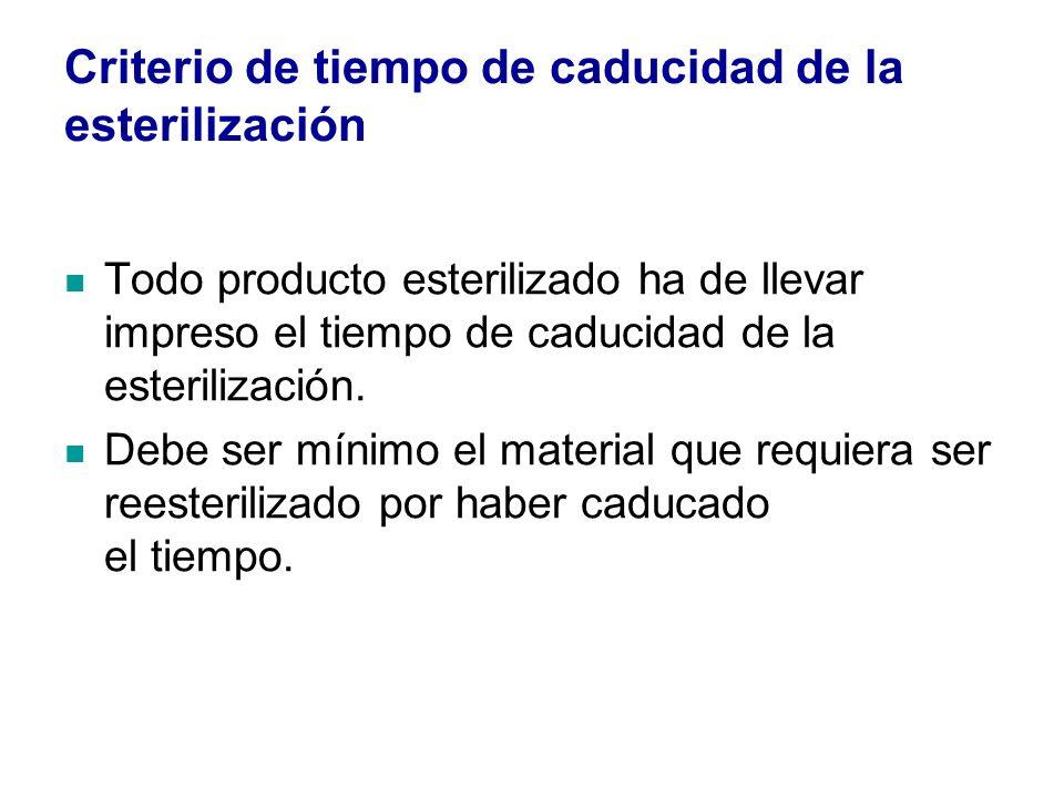 Criterio de tiempo de caducidad de la esterilización Todo producto esterilizado ha de llevar impreso el tiempo de caducidad de la esterilización. Debe