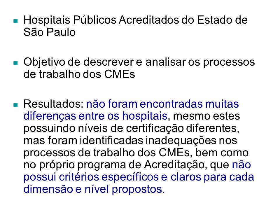 Hospitais Públicos Acreditados do Estado de São Paulo Objetivo de descrever e analisar os processos de trabalho dos CMEs Resultados: não foram encontr