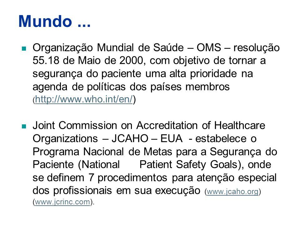 Mundo... Organização Mundial de Saúde – OMS – resolução 55.18 de Maio de 2000, com objetivo de tornar a segurança do paciente uma alta prioridade na a