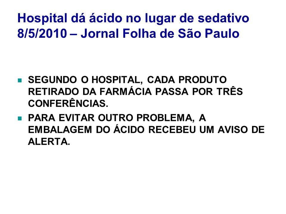 Hospital dá ácido no lugar de sedativo 8/5/2010 – Jornal Folha de São Paulo SEGUNDO O HOSPITAL, CADA PRODUTO RETIRADO DA FARMÁCIA PASSA POR TRÊS CONFE