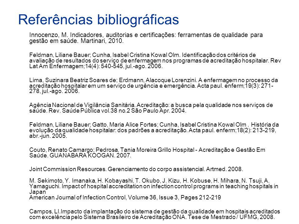 Referências bibliográficas Innocenzo, M. Indicadores, auditorias e certificações: ferramentas de qualidade para gestão em saúde. Martinari, 2010. Feld