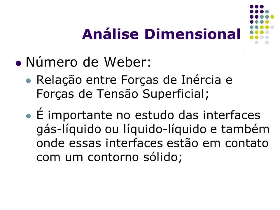 Análise Dimensional Número de Weber: Relação entre Forças de Inércia e Forças de Tensão Superficial; É importante no estudo das interfaces gás-líquido