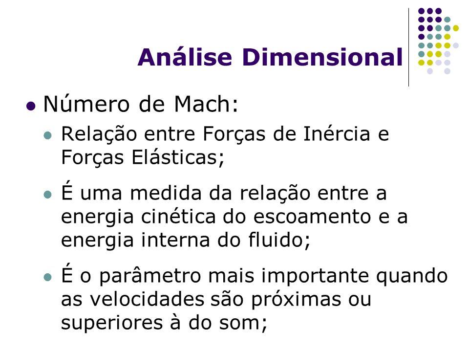 Análise Dimensional Número de Mach: Relação entre Forças de Inércia e Forças Elásticas; É uma medida da relação entre a energia cinética do escoamento