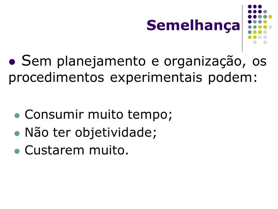 Semelhança S em planejamento e organização, os procedimentos experimentais podem: Consumir muito tempo; Não ter objetividade; Custarem muito.