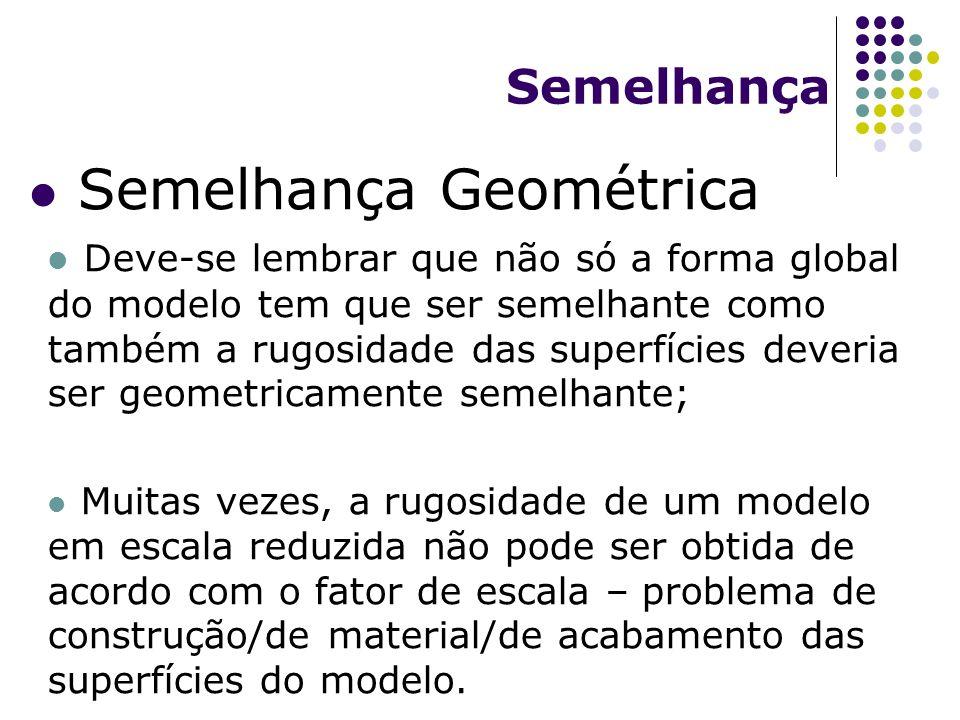 Semelhança Semelhança Geométrica Deve-se lembrar que não só a forma global do modelo tem que ser semelhante como também a rugosidade das superfícies d
