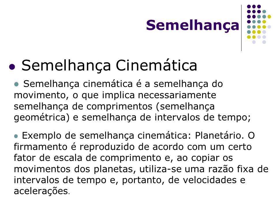 Semelhança Semelhança Cinemática Semelhança cinemática é a semelhança do movimento, o que implica necessariamente semelhança de comprimentos (semelhan